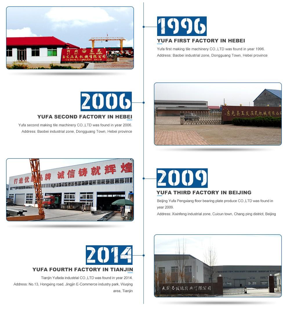 4 factories.jpg